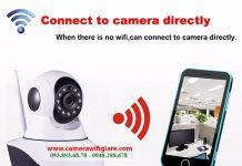 Camera quan sát không cần đầu ghi hình, đầu thu