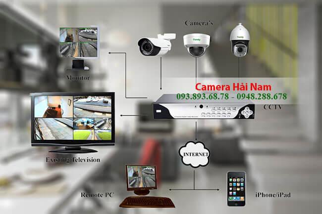 So sánh camera wifi không dây với camera có dây